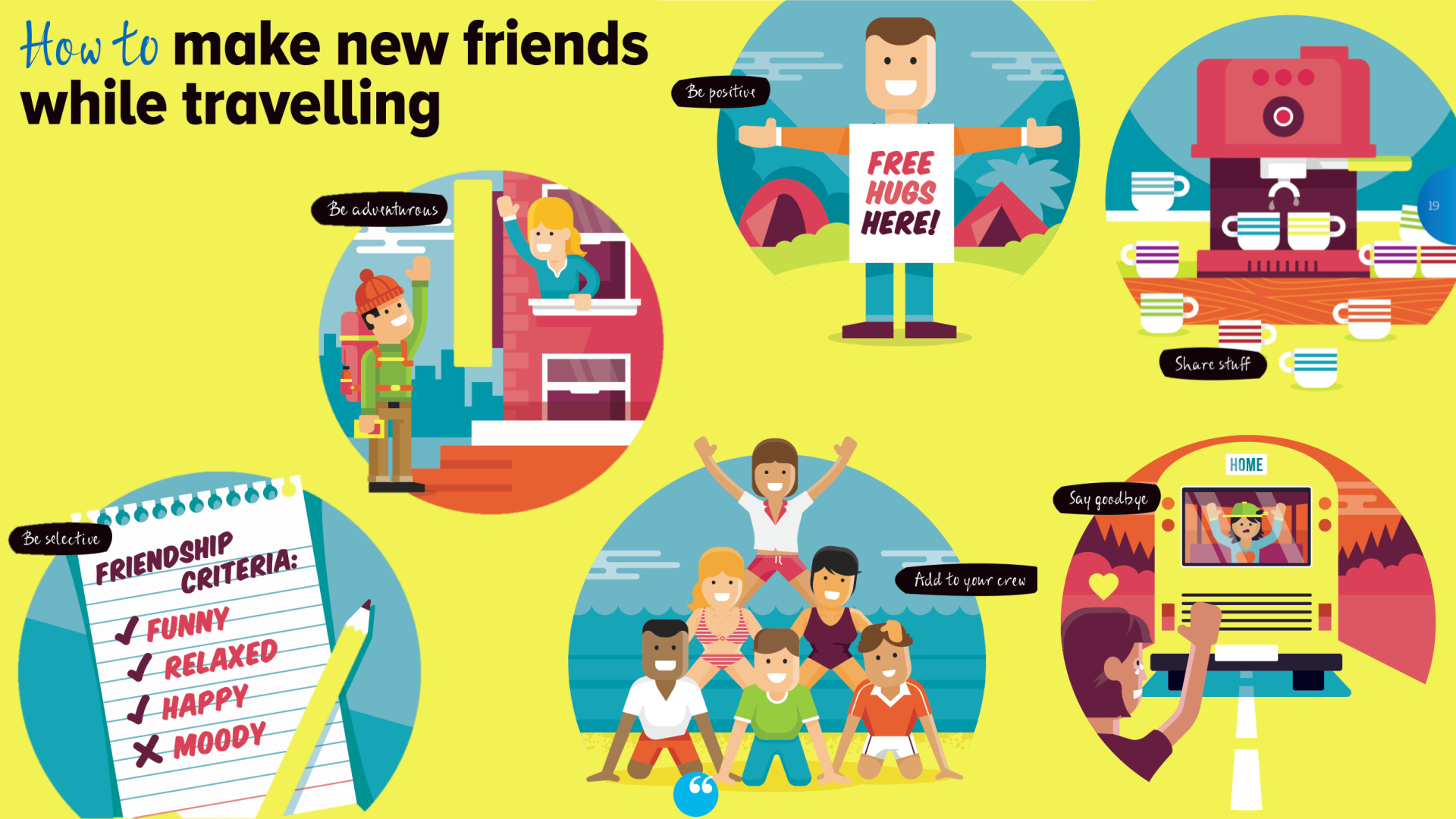 How to make new friends while travelling