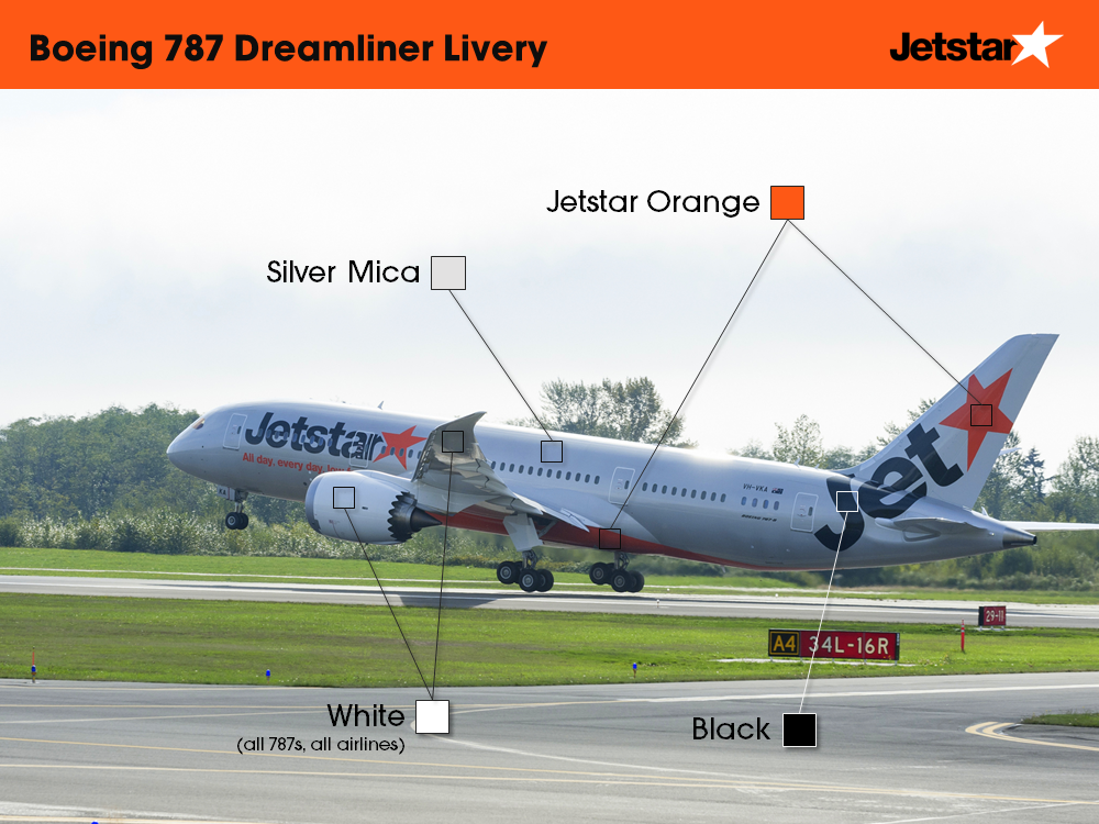Jetstar 787 livery colours