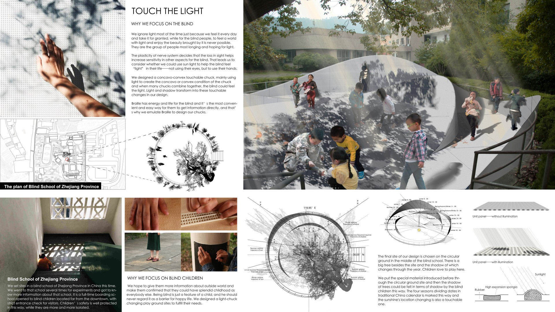 Light for the blind, Daylight Investigations