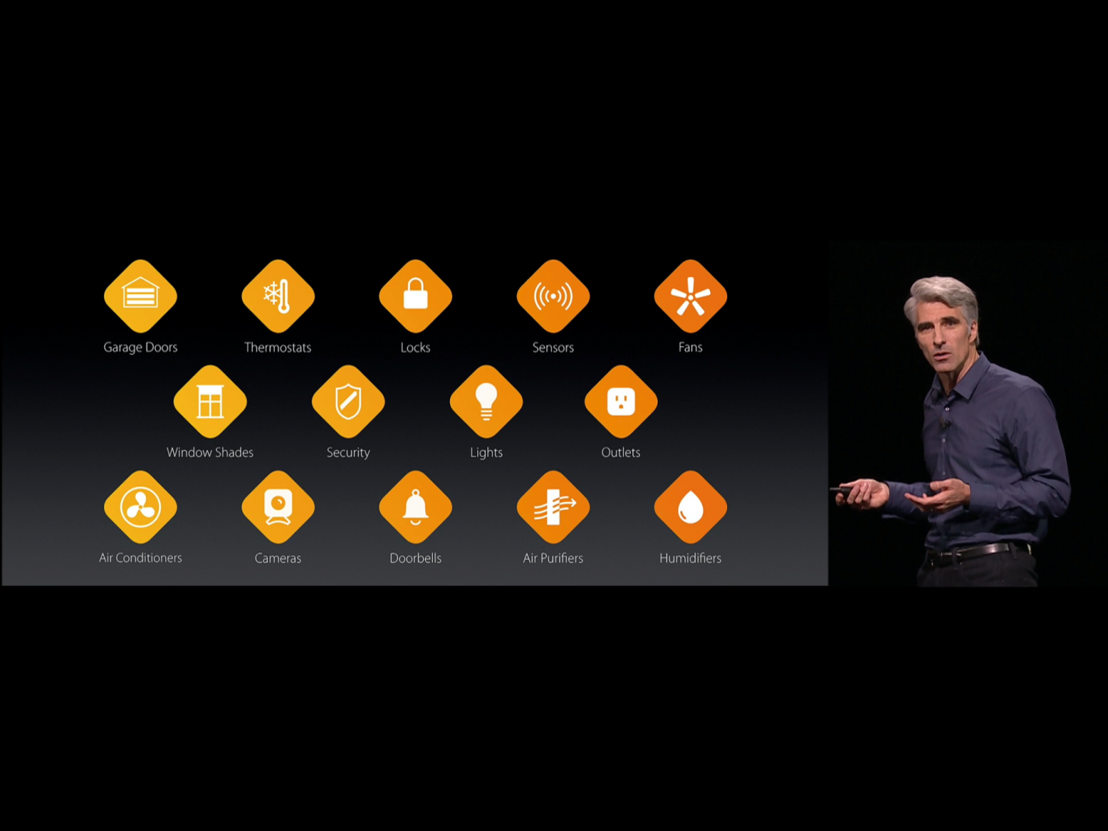 wwdc-homekitprofiles.png