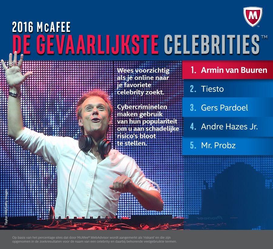 mdc-2016-infographic-nl-fnl.jpg