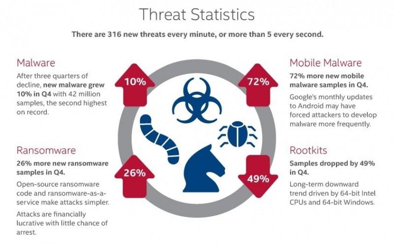http://content.presspage.com/uploads/1294/800_threats.jpg?10000
