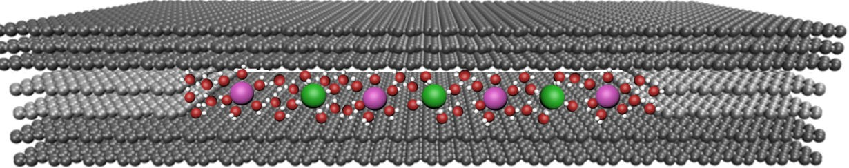 Devices Made From 2D Materials Separate Salts In Seawater - Featured Graphene Water Purification