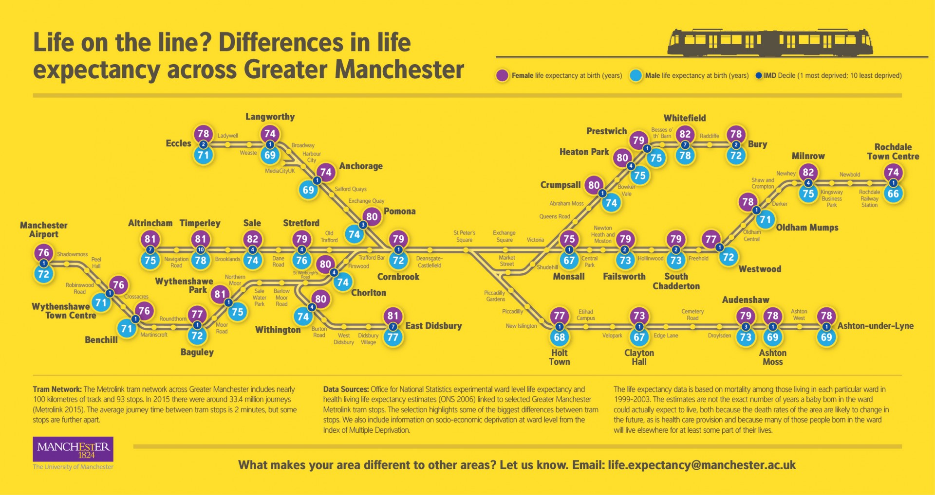Life on the line Greater Manchesters Metrolink used to map life