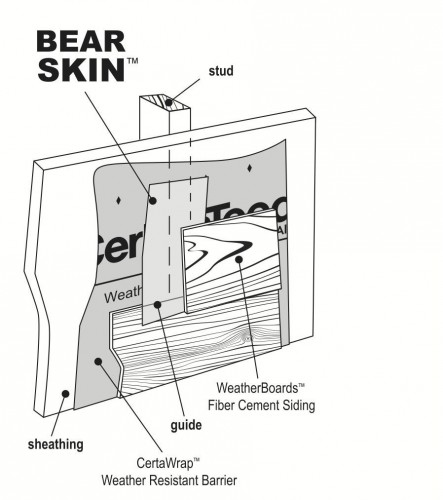 Install Fibre Cement Boards : Bear skin™ joint flashing contributes to weather tight