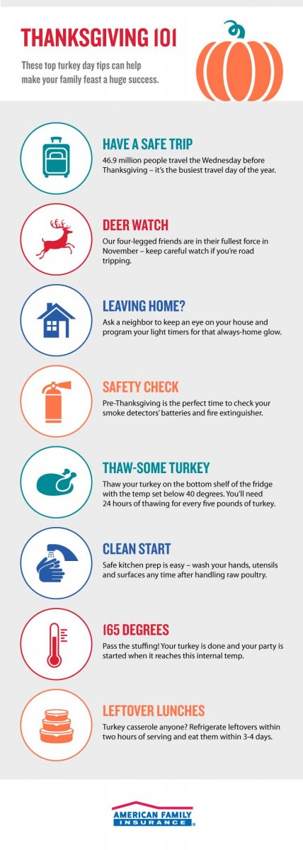thanksgiving-101-infographic.jpg