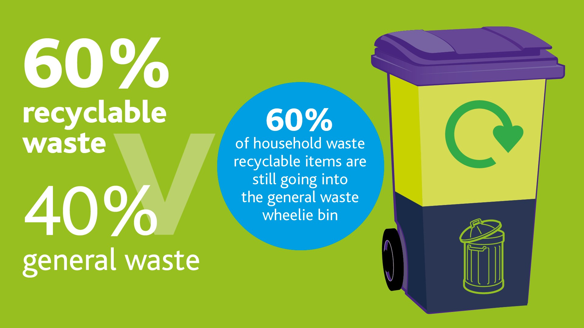 OCC Waste consultation infographicsV3