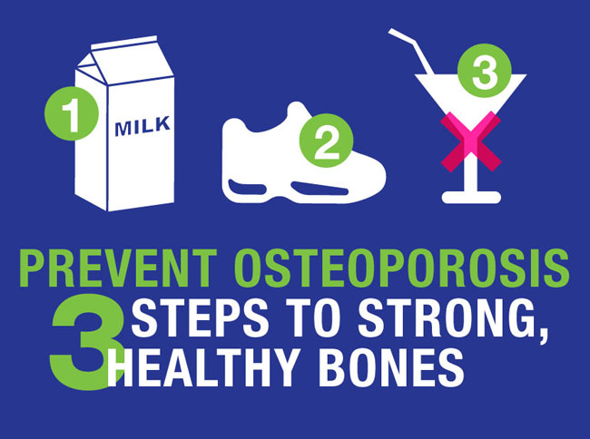 prevent osteoporosis: 3 steps to strong, healthy bones, Skeleton