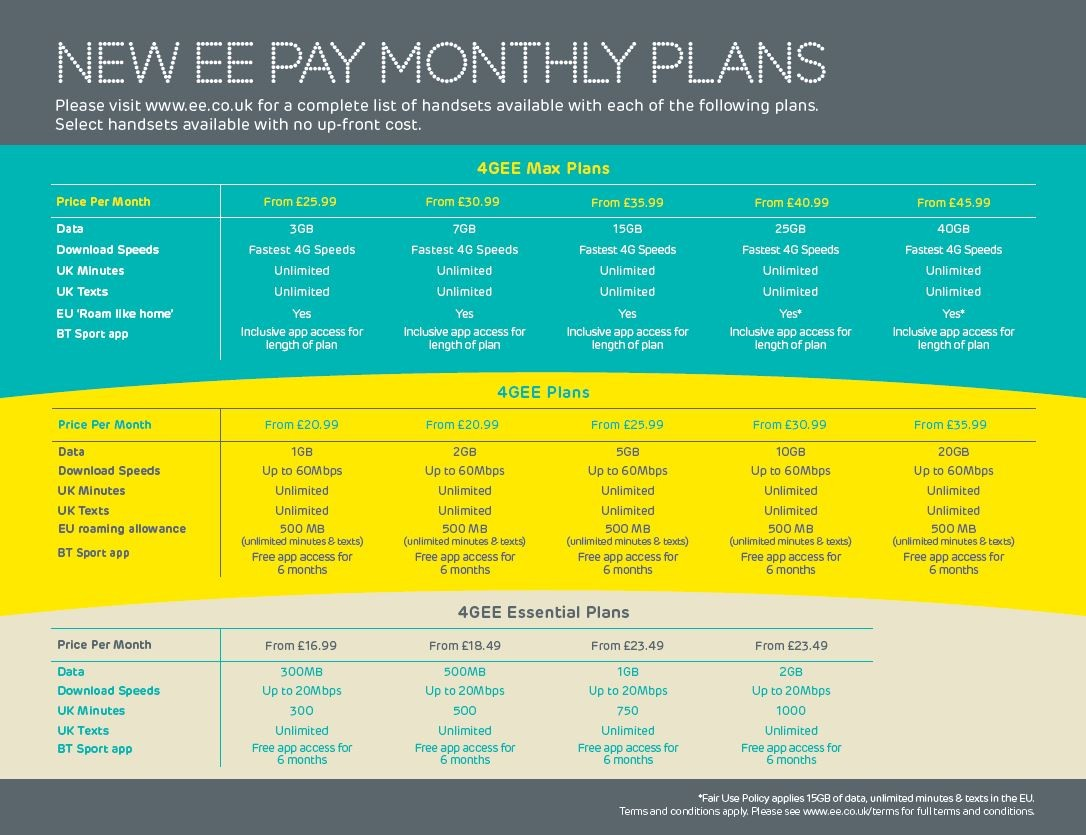 EE Pay Monthly tariffs