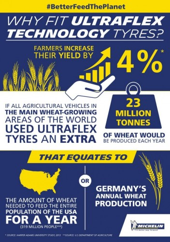143-michelin-agriculture-ultraflex-technology-infographic.jpg