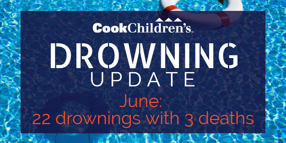 Drowning up date - June 27