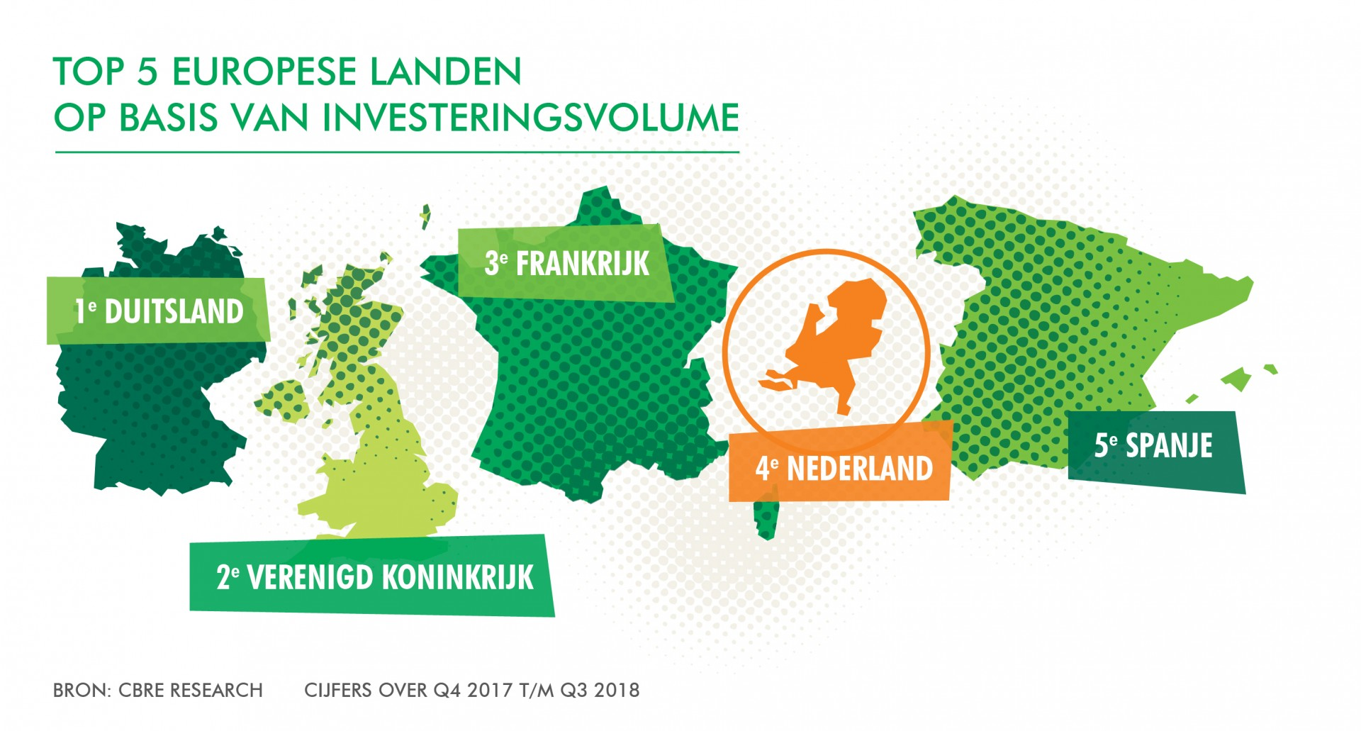 CBRE_Outlook_2019_Nederland_top_5