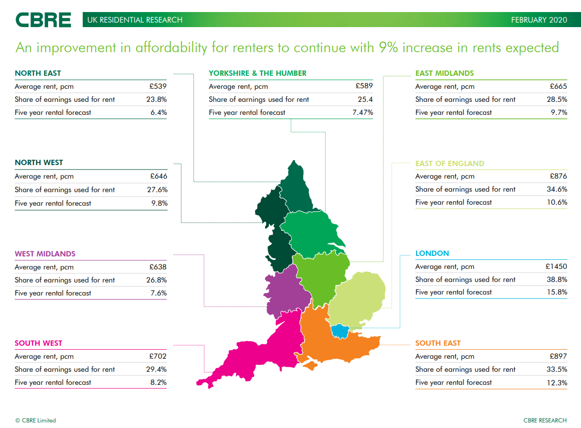UK Residential income to rent map
