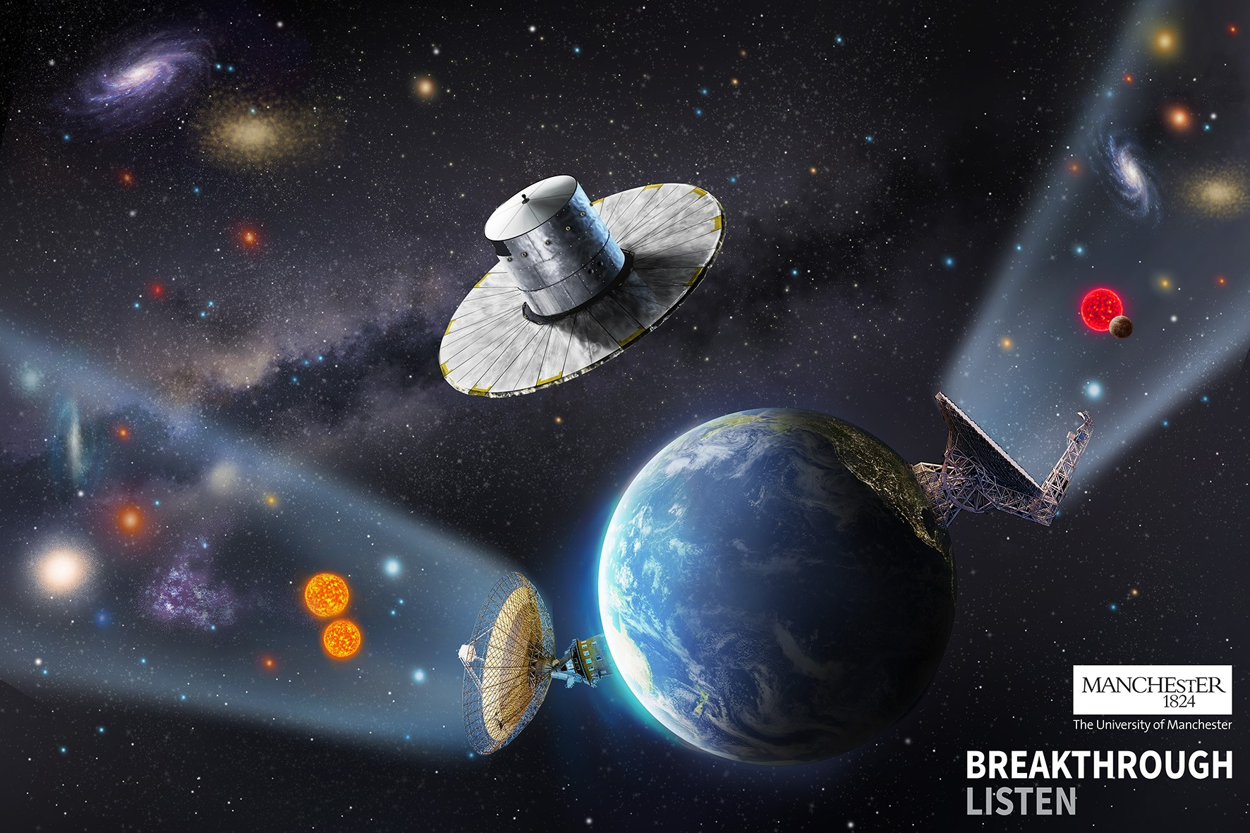 Breakthrough Listen, the search for extra-terrestrial life