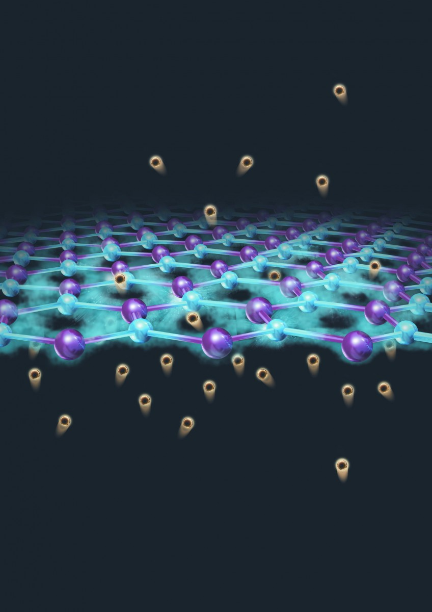 Graphene Proton Transport 1