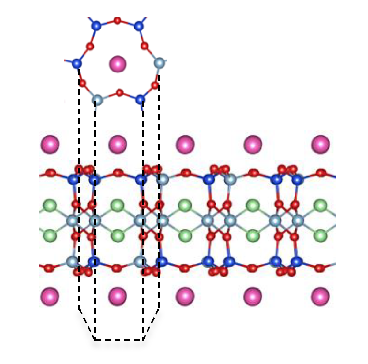 Atomically thin minerals show promise as proton conducting