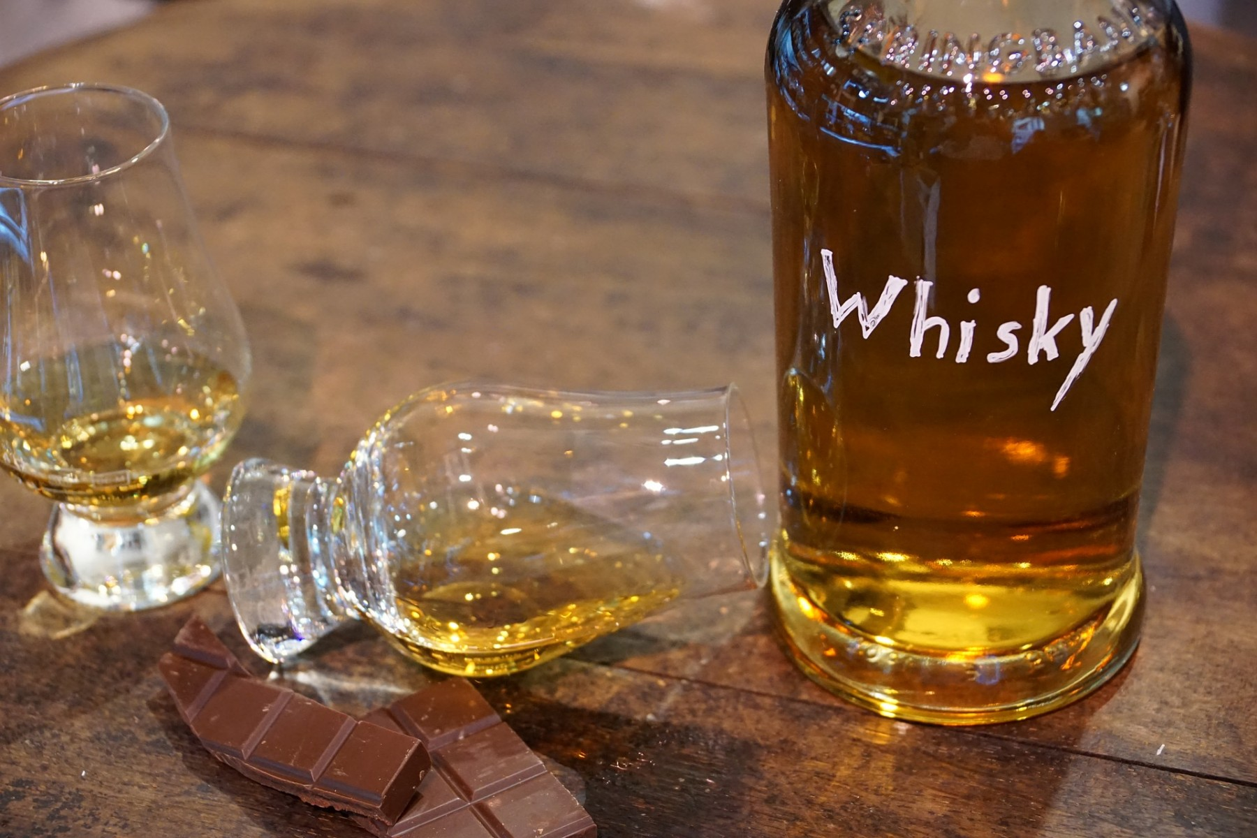 Could your whisky be fake?