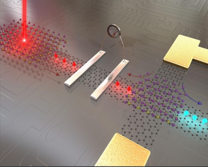 Spintronics Graphene