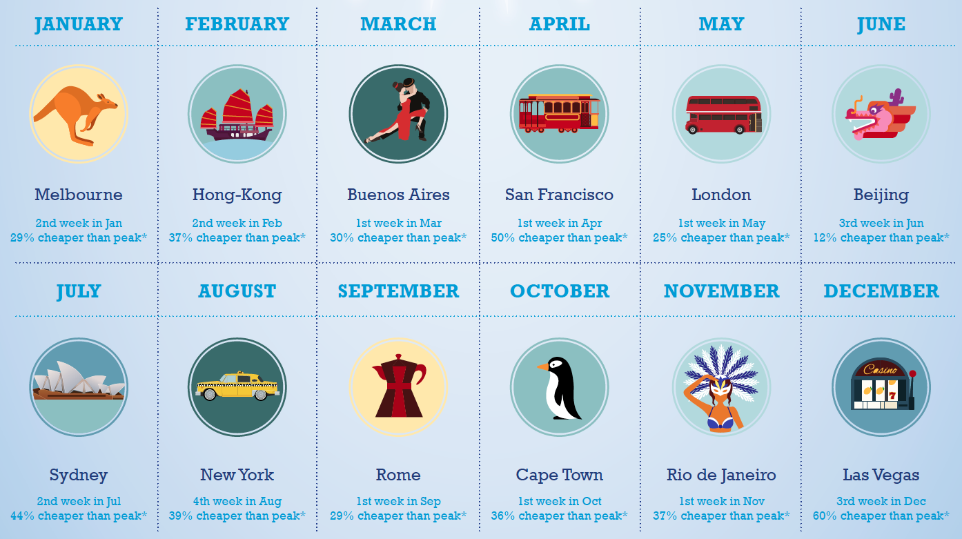 Thrifty Travel Calendar Final