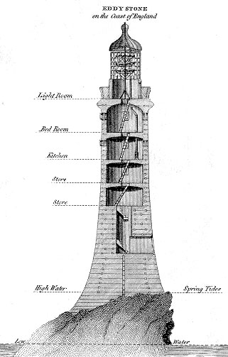 John Smeaton's Eddystone Lighthouse