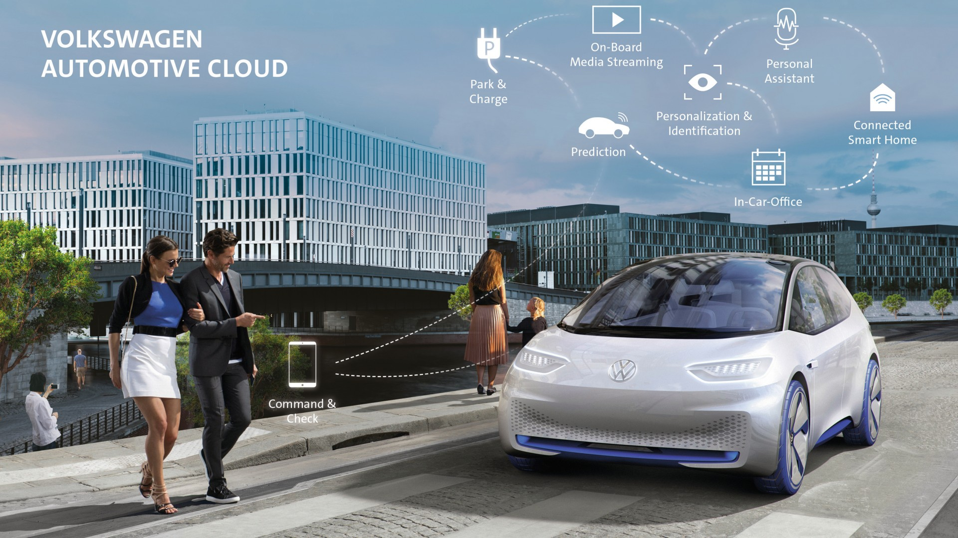 Volkswagen Automotive Cloud in de hoogste versnelling