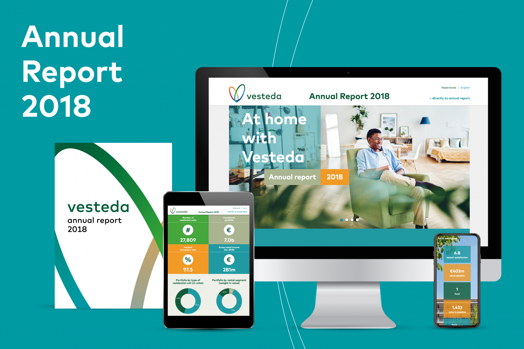 Vesteda Annual Report 2018