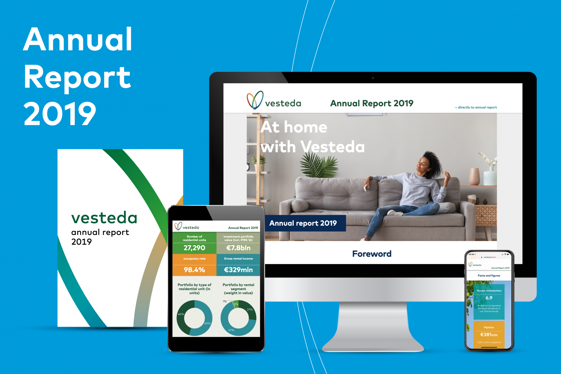 Publication Annual Report 2019
