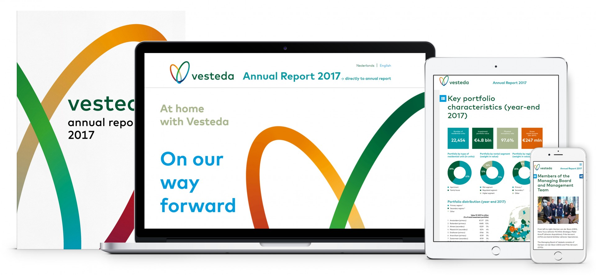 Vesteda - Annual Report 2017