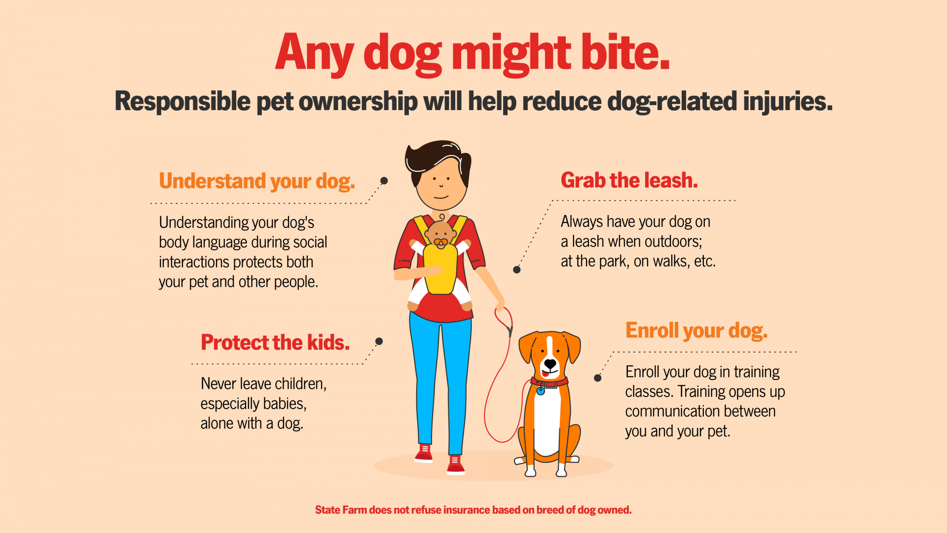 Any Dog Can Bite infographic