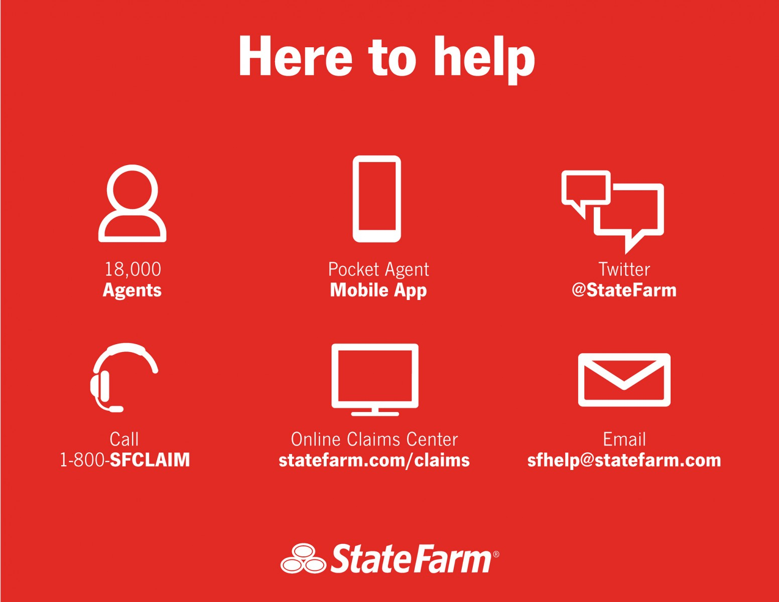 State Farm contact