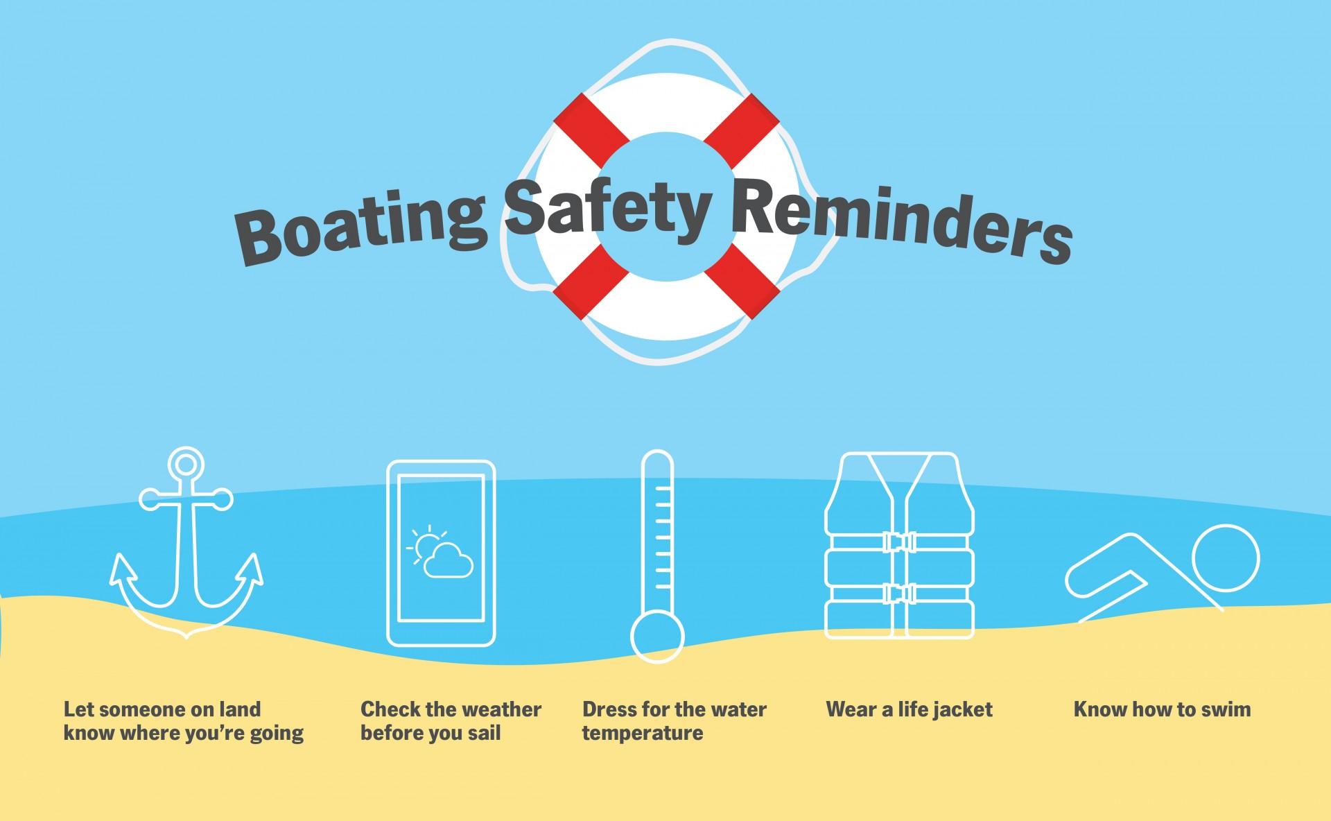 Boating Safety Reminders