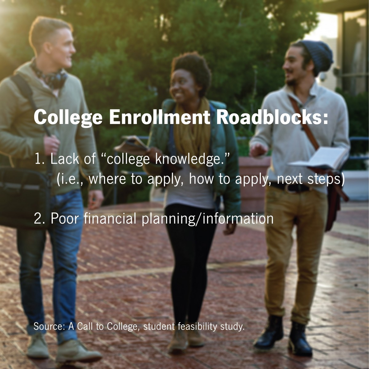 College Enrollment Roadblocks