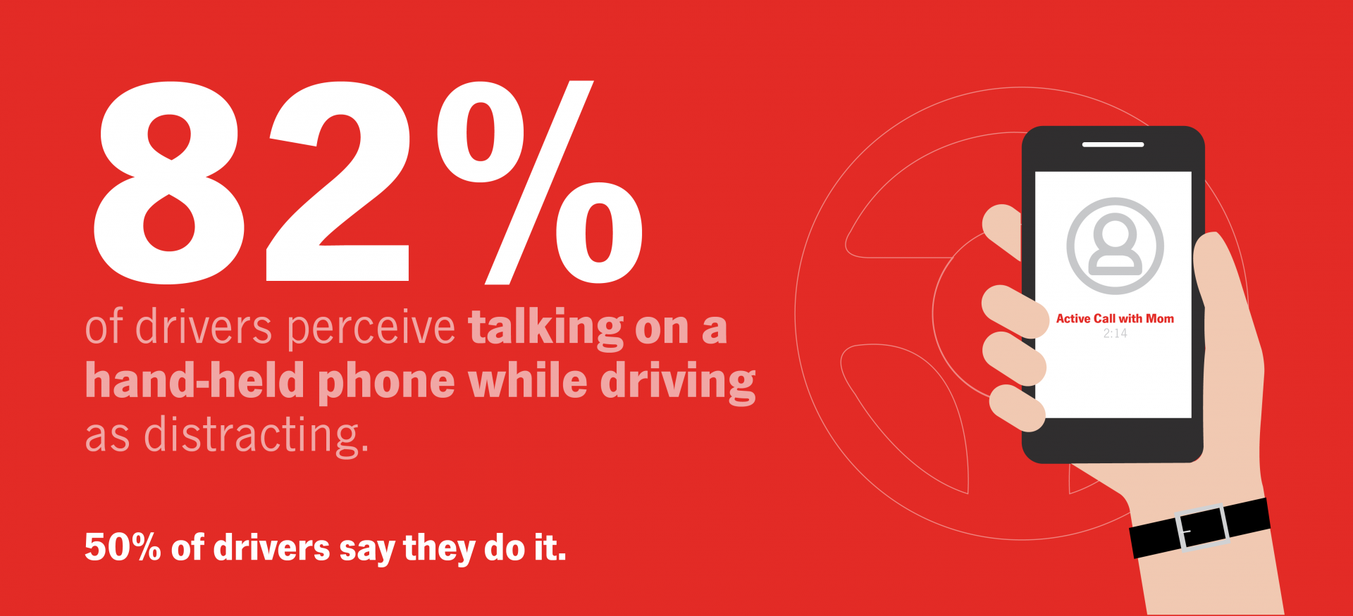 Distracted Driving - Talking on Phone