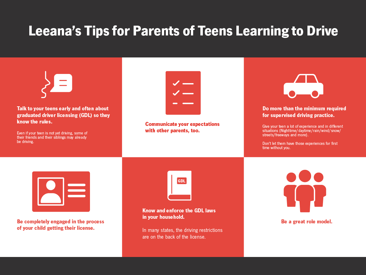 Leeana's tips for parents of teen drivers