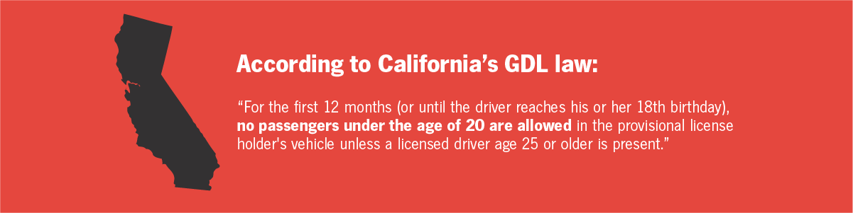California's GDL law