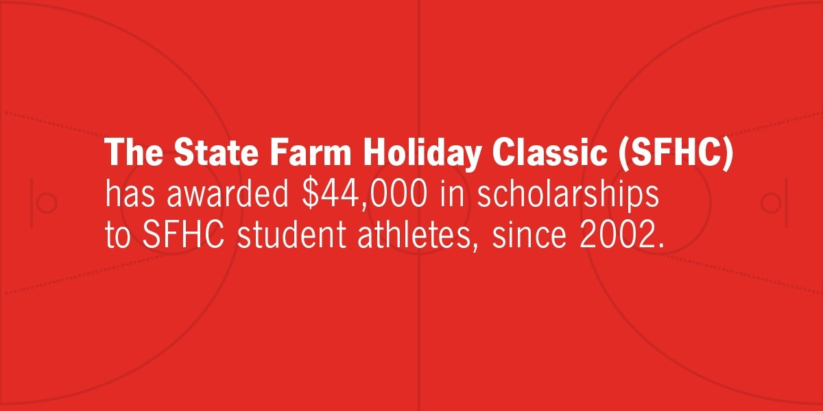 State Farm Holiday Classic