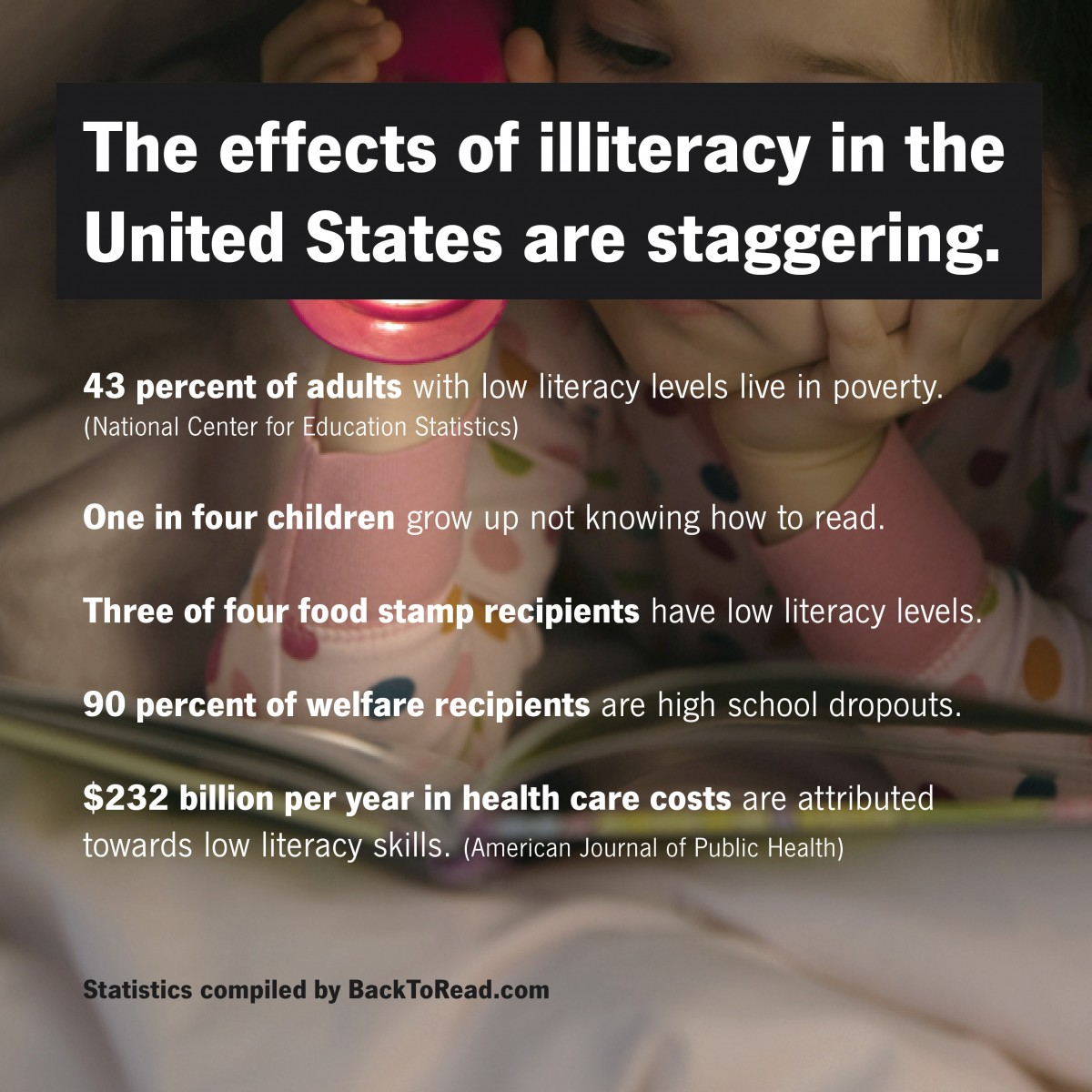 US stats on literacy