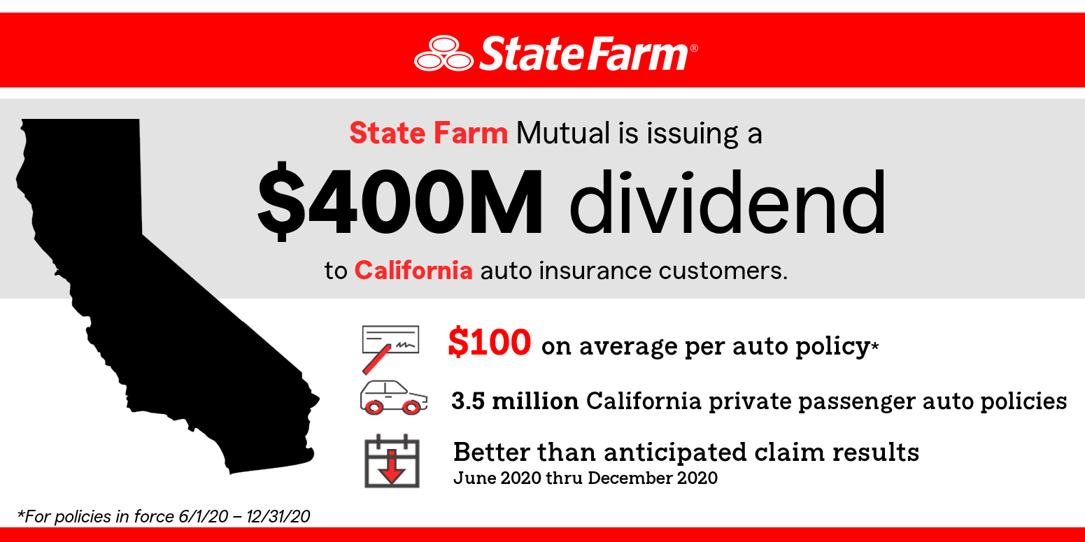 infographic_ca_dividend