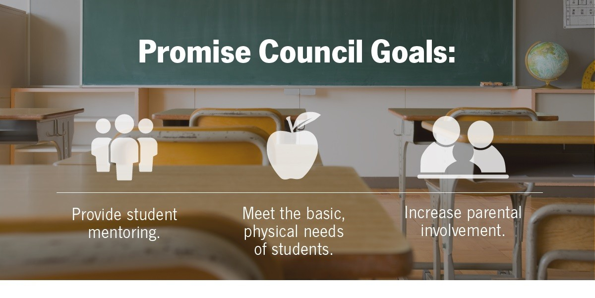 promiseCouncil-Graphic 1