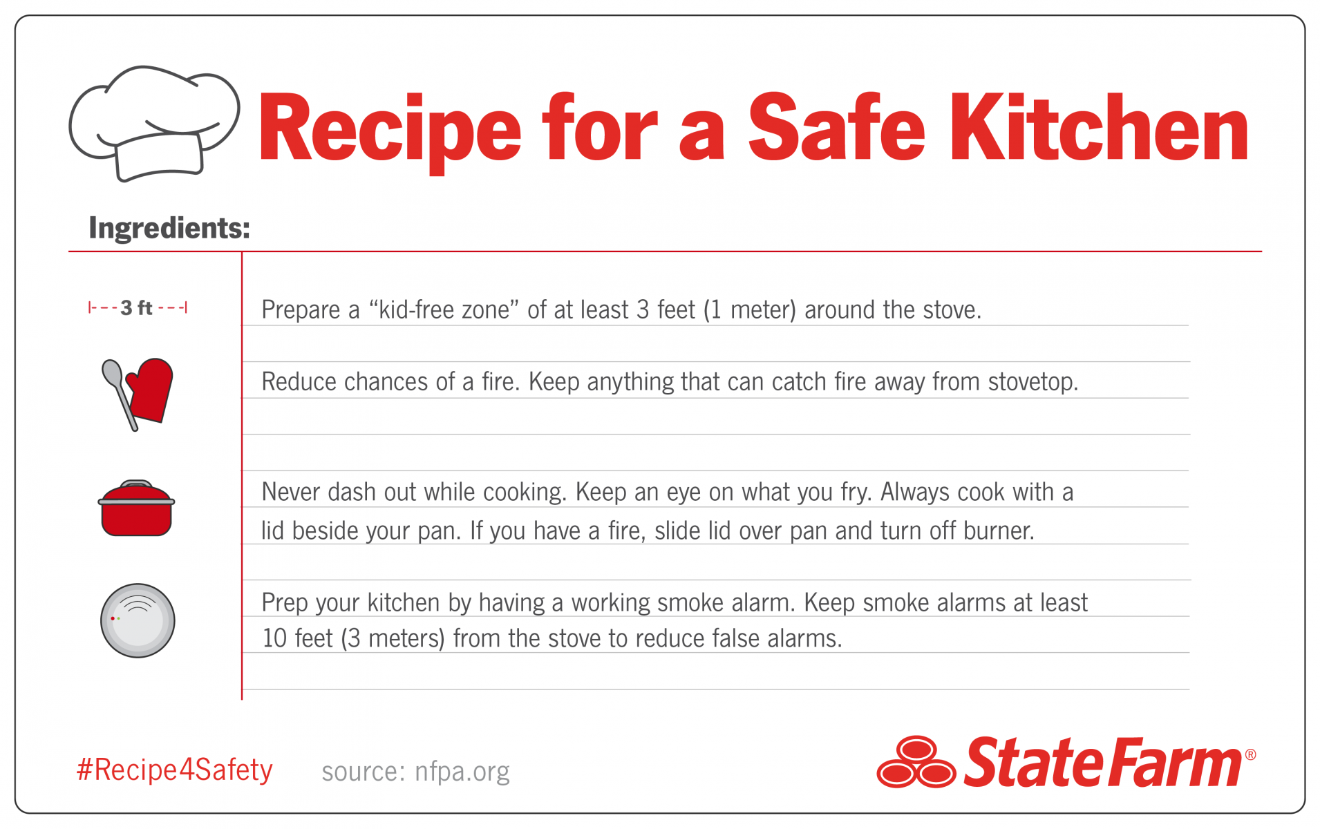 Recipe for a Safe Kitchen
