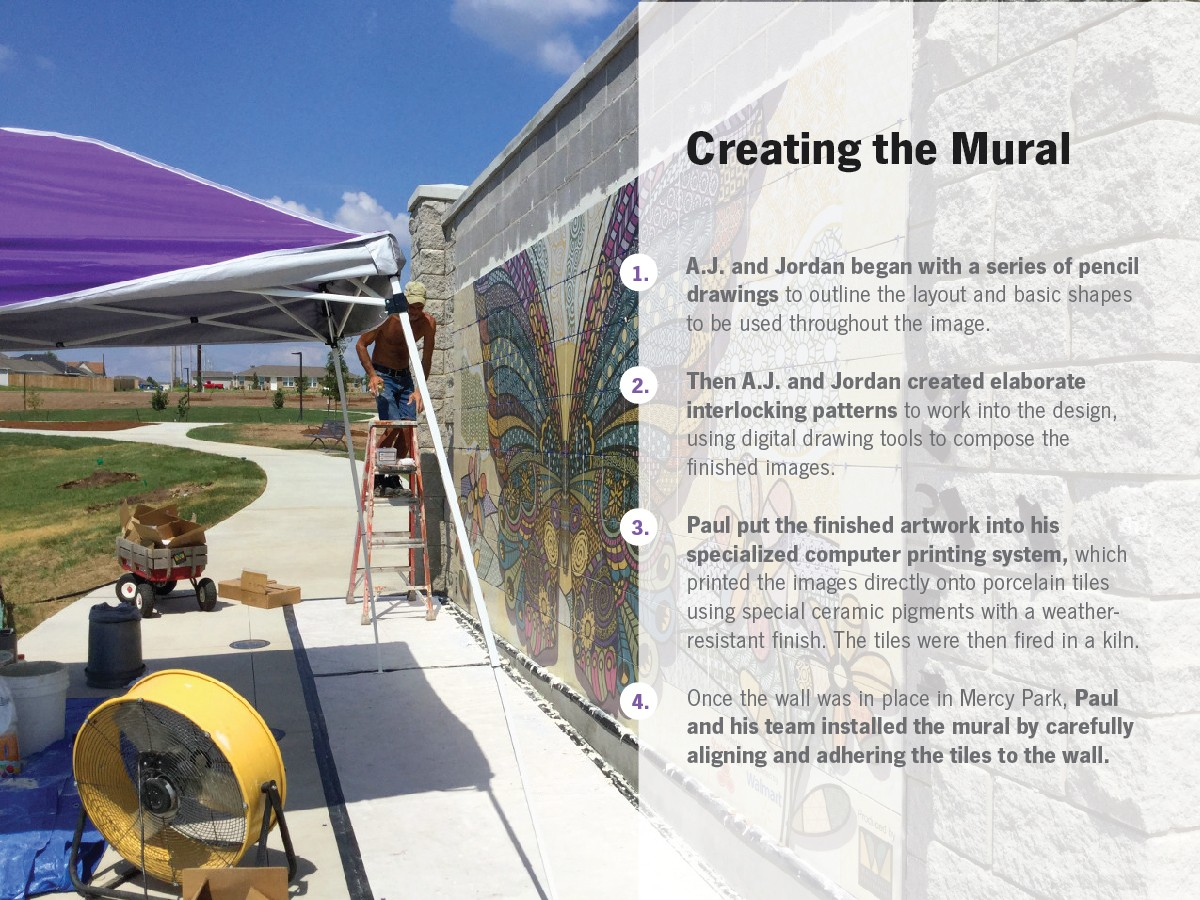 Creating the mural