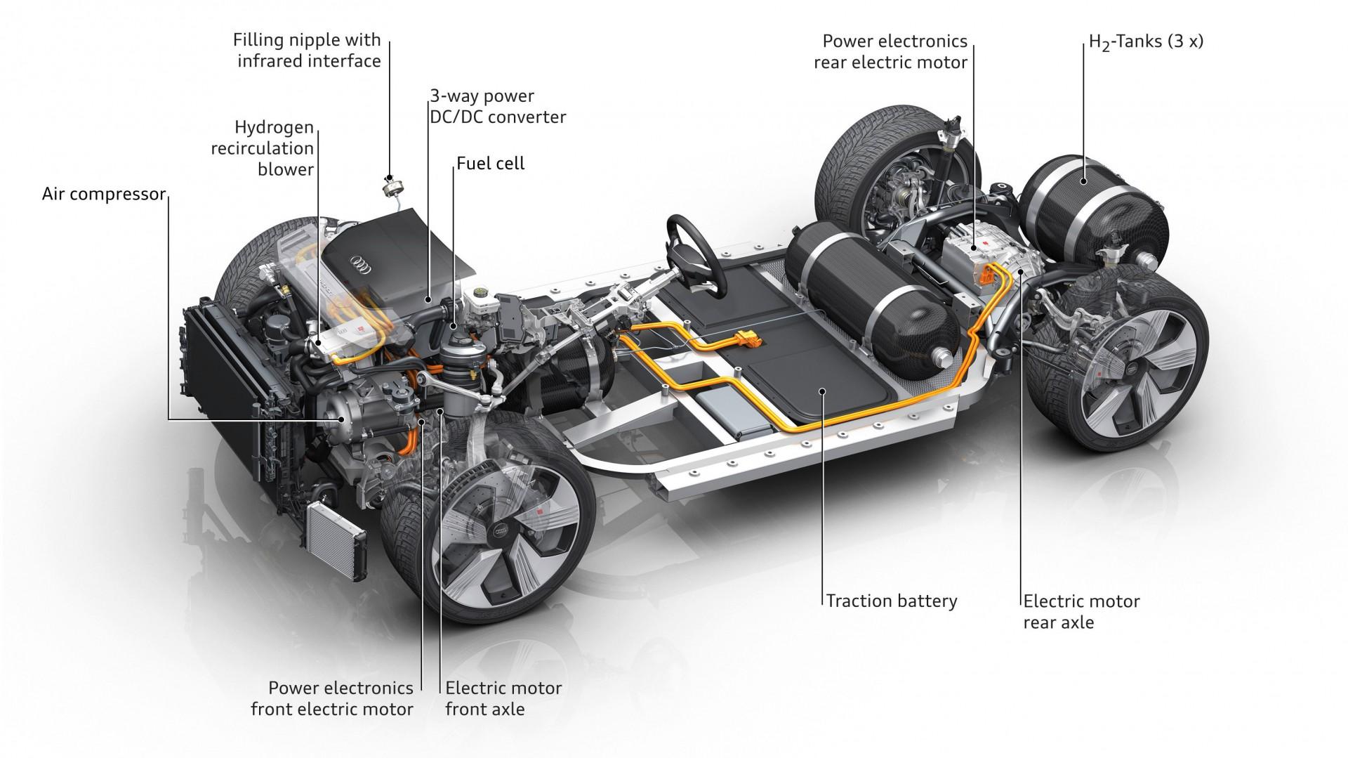 Audi h-tron quattro concept (1)