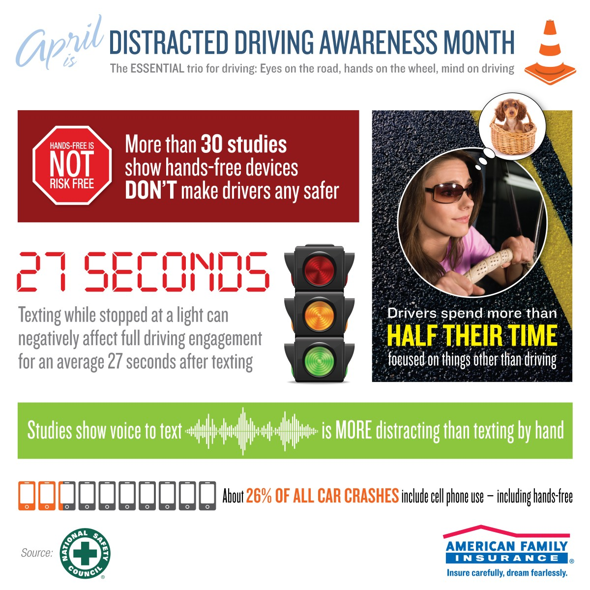 Texting While Driving >> April is Distracted Driving Awareness Month