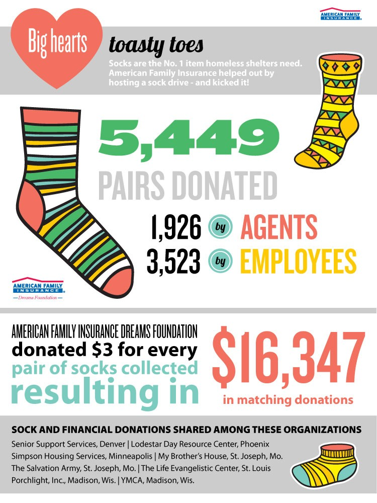 sock-drive-infographic-newsroom5-2.jpg