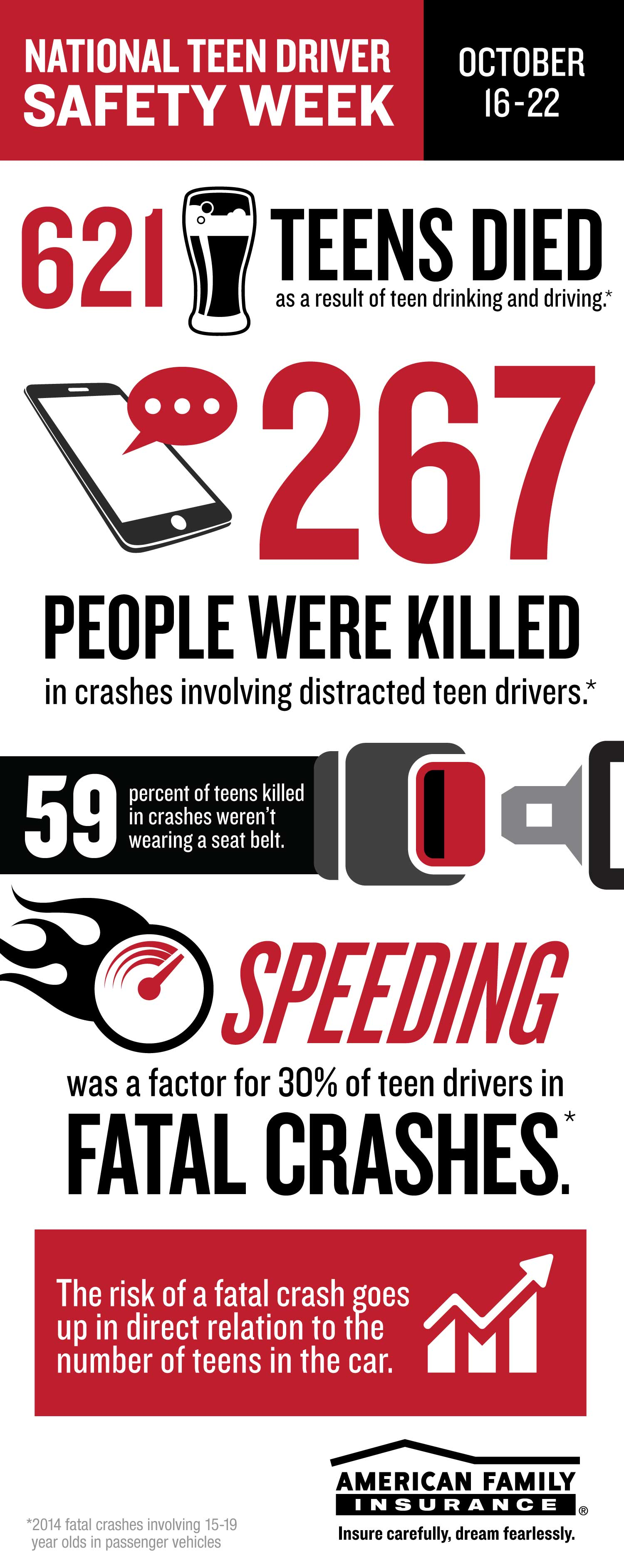 teen-driver-safety-week-750x1885.jpg