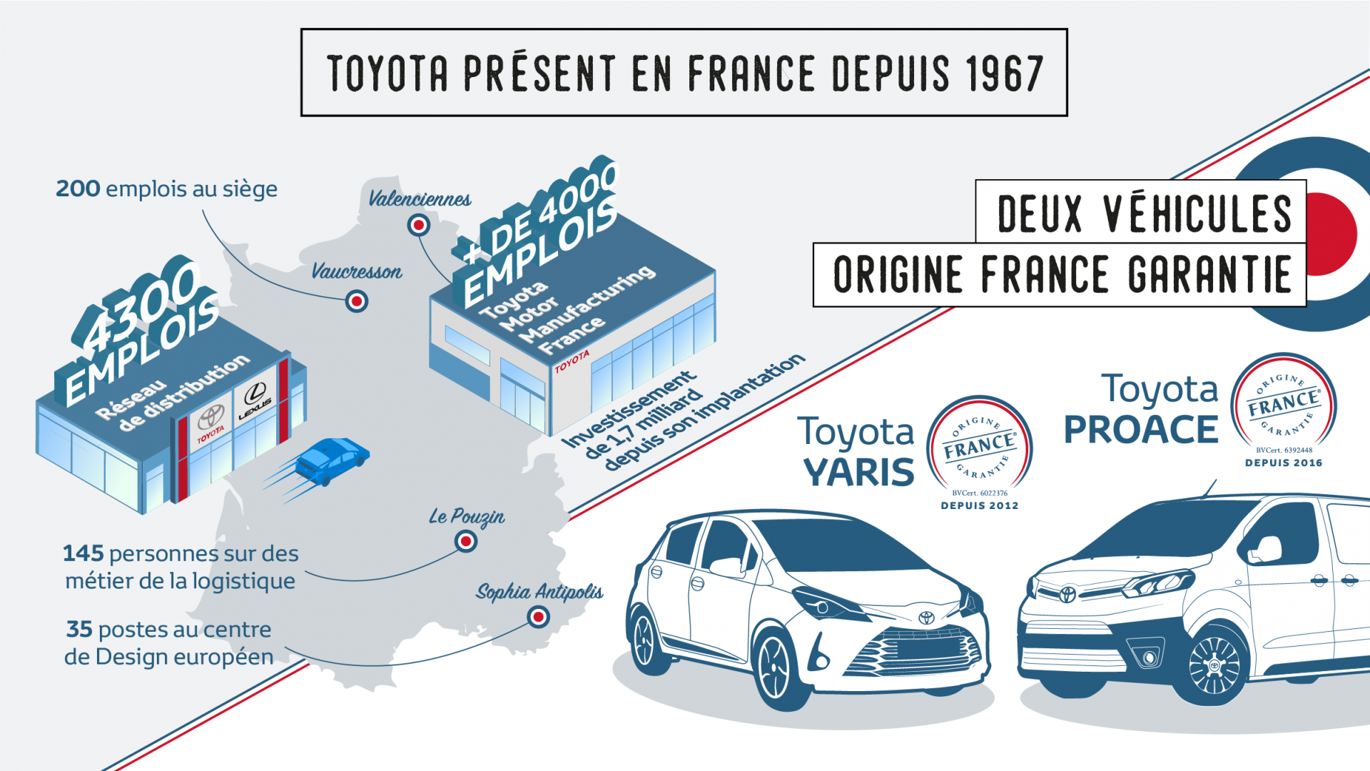 INFOGRAPHIE MADE IN FRANCE