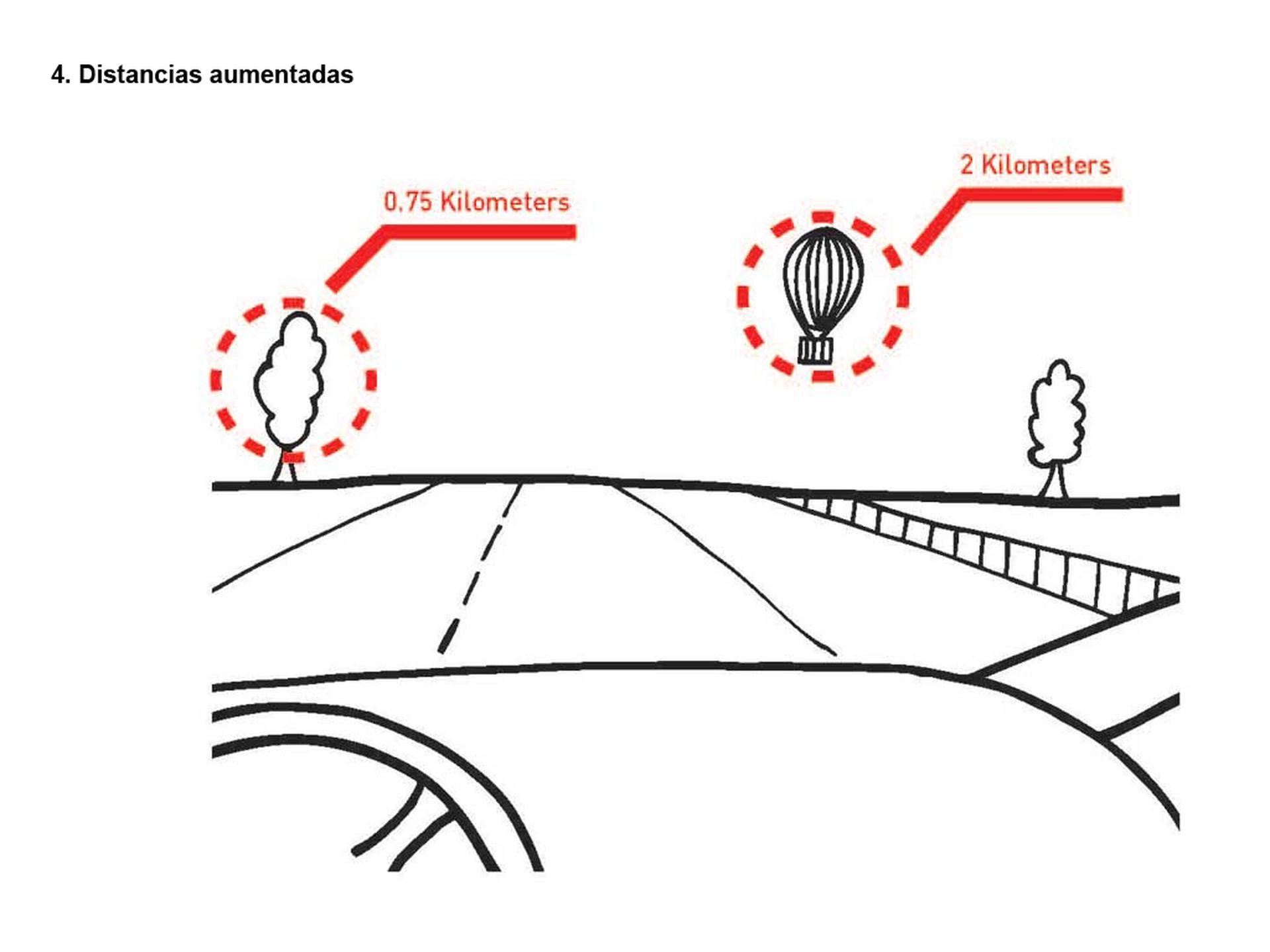 El concepto de vehículo interactivo