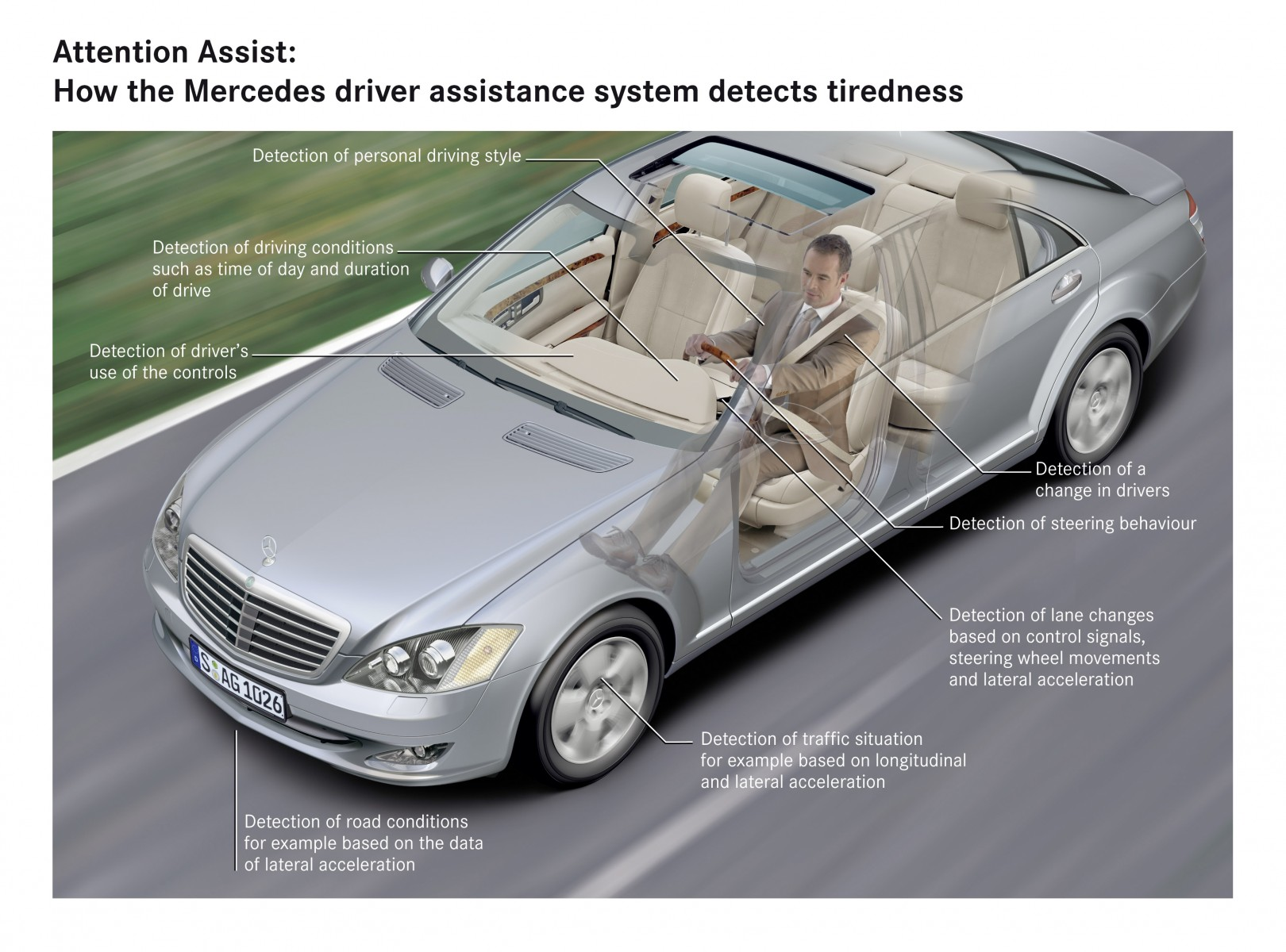 Mercedes-Benz-Benz voert vanaf de lente 2009 de Attention Assist in de serieproductie in