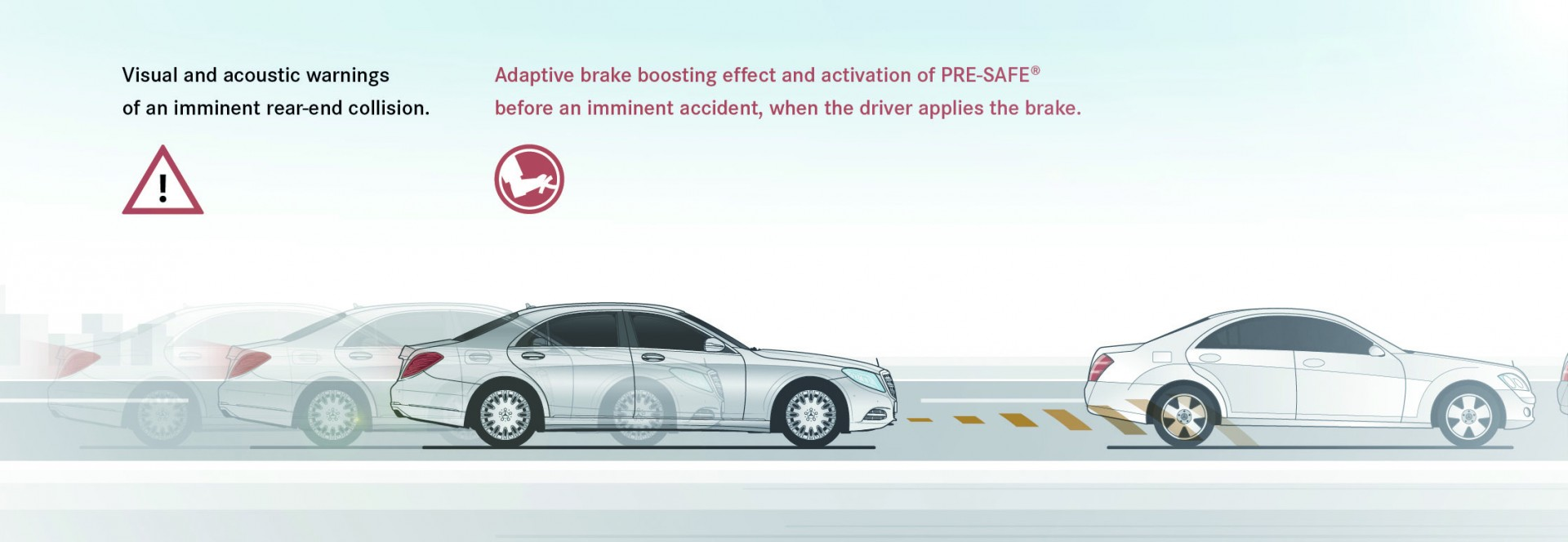 Adaptive brake boosting effect and activation of PRE-SAFE® before an imminent accident, when the driver applies the brake.