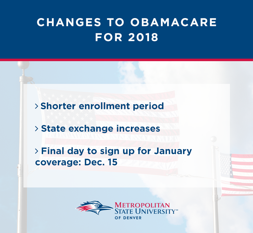 Changes to Obamacare